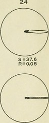 """Image from page 88 of """"The Bell System technical journal"""" (1922)"""