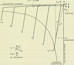 "Image from page 1278 of ""The Bell System technical journal"" (1922)"