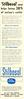 Stilbosol Advert 1955