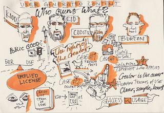 SxSW Sketchnotes 2014