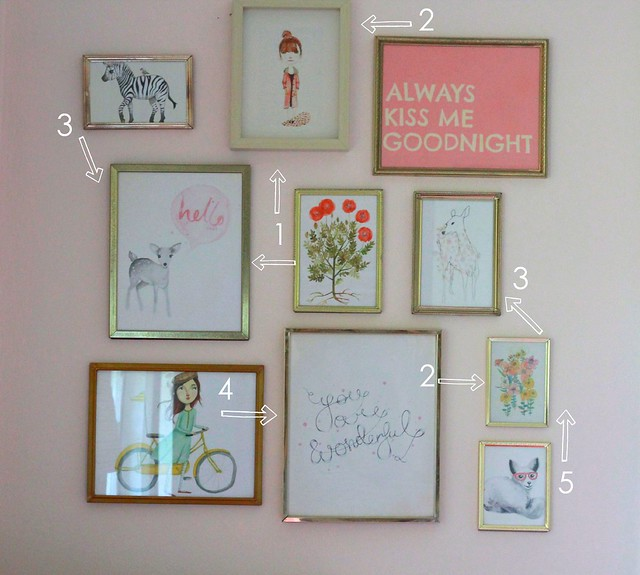 how to hang gallery wall