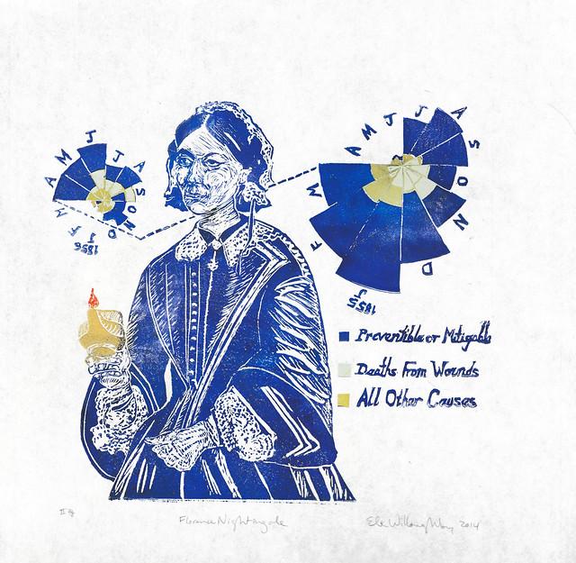 Florence Nightingale portrait