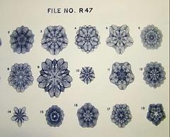 Stock book of geometric lathe patterns