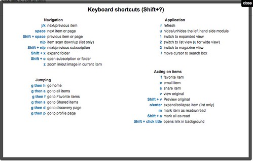 Feedspot keyboard shortcuts
