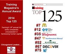 2014-4 Top 125