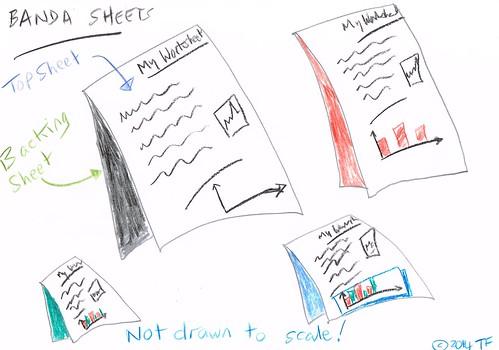 banda sheets detailed