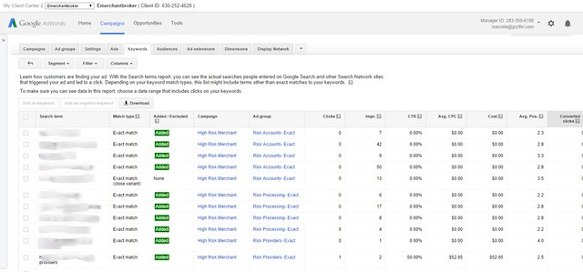 Adwords Weekly Optimization