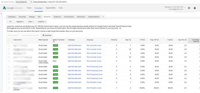 Adwords Weekly Optimization
