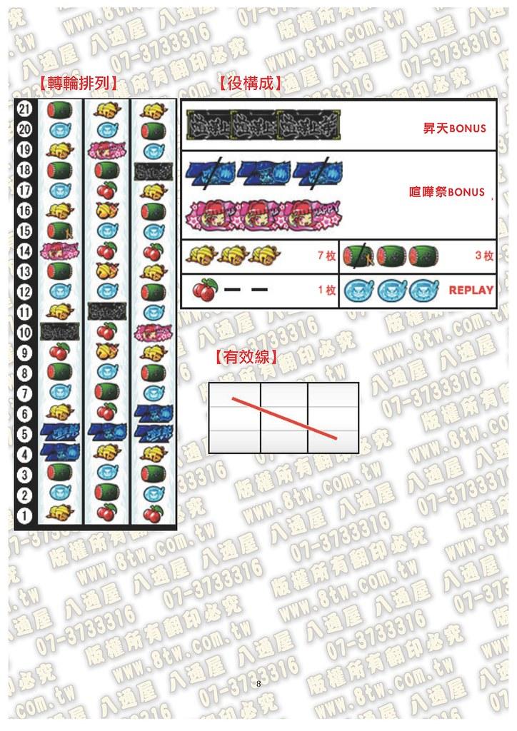 S0205 喧嘩祭 中文版攻略 _Page_09