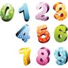 เบอร์เลขศาสตร์ตามหลักโหราศาสตร์ ซิมการ์ดมือถือเสริมมงคล