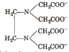 CBSE Class 11 Chemistry Notes Coordination Compounds
