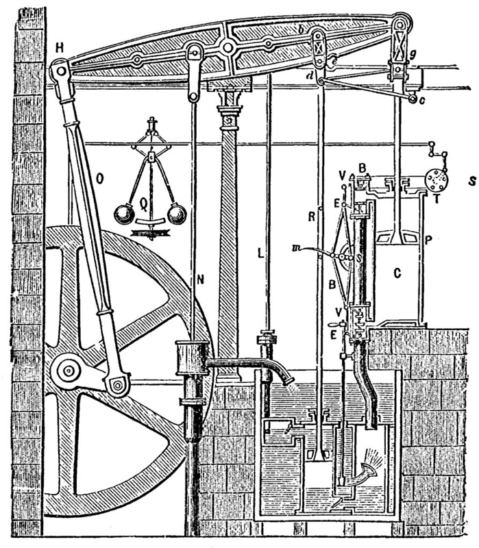 Sketch showing a steam engine designed by Boulton & Watt, England