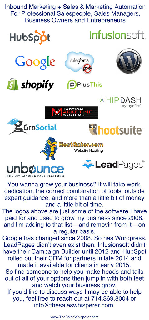 Hubspot vs Infusionsoft Overview