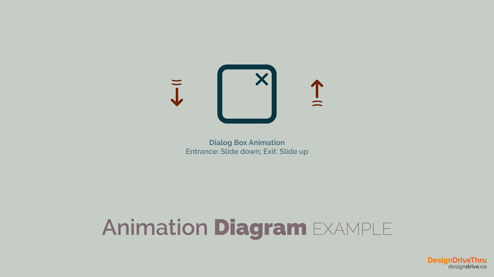 Animation Diagram Example