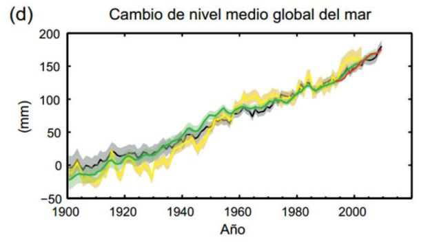 1_cambio climatico, calentamiento global 5.jpg
