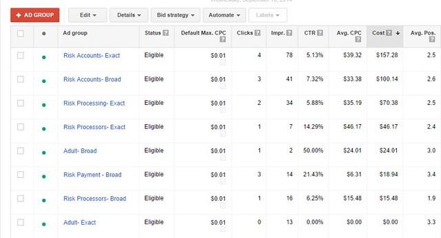 google adwords audit tool