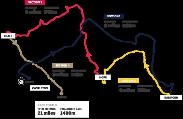 Ο Χάρτης της διαδρομής με τα κομβικά σημεία αποκλεισμού του RedBull Steeple Chase!