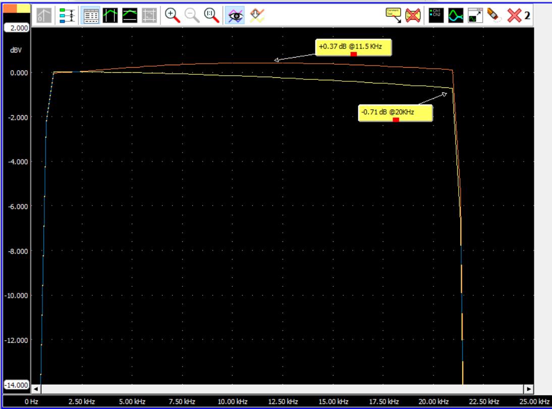 HDAC: test strumentale 33616340666_26ed5fb675_o_d