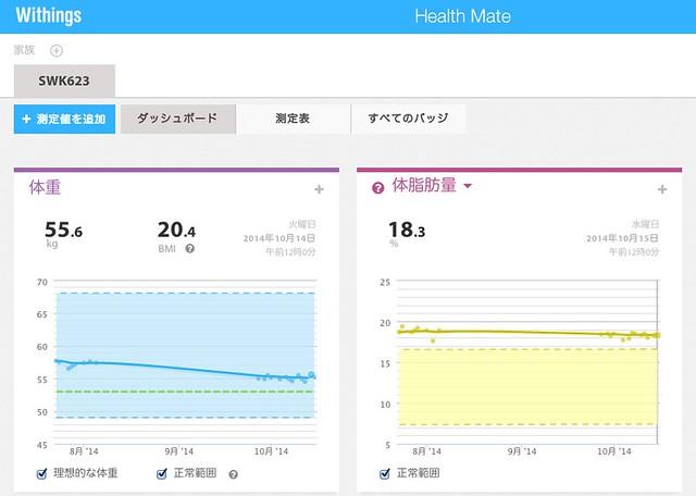 Health_Mate