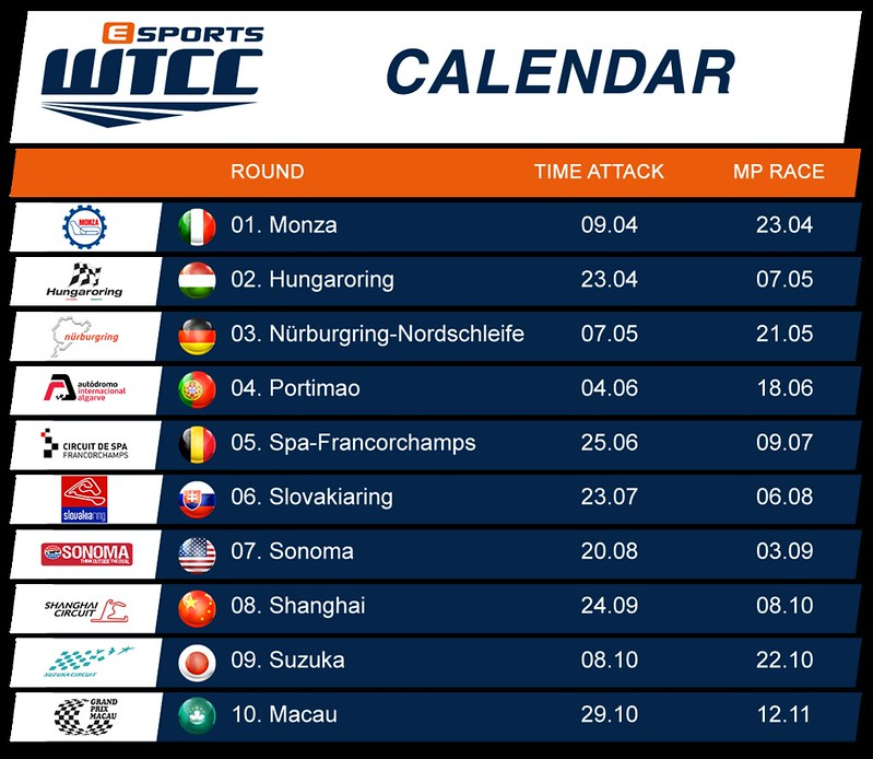 eSports World Touring Car Championship Calendar