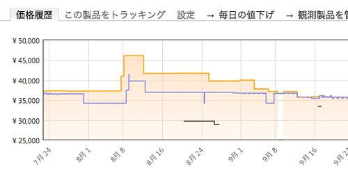 Amazon.co.jp: PENTAX ミラーレス一眼 Q7 ズームレンズキット [標準ズーム 02 STANDARD ZOOM] シルバー Q7 SILVER ZOOM LENSKIT 11522: カメラ・ビデオ 2014-10-20 20-36-56