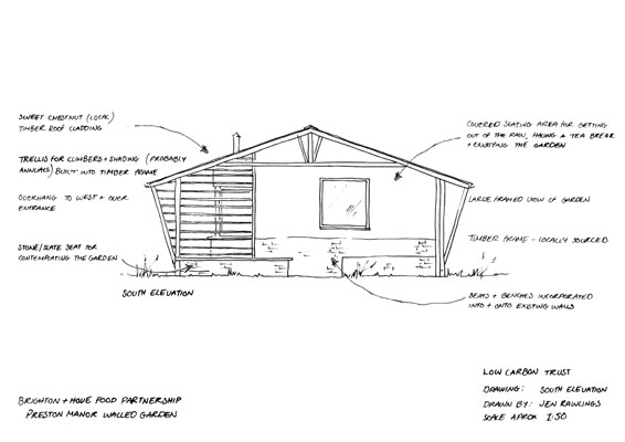Sketch South Elevation