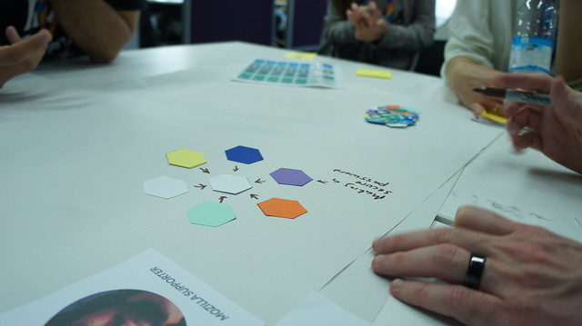 Pathways and Prototypes for Web Literacy at MozFest 2014