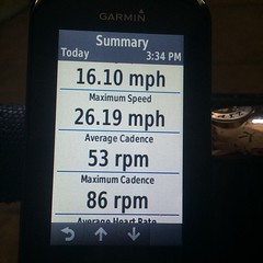 Average heart rate 145BPM, max heart rate 168 BPM, average speed 16.10 MPH, max speed 26.19 MPH, averaging cadence 53 RPM, max cadence 86 RPM