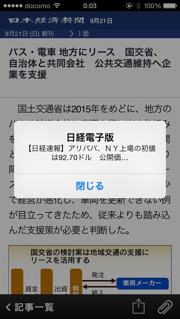 Push Notification iOS2
