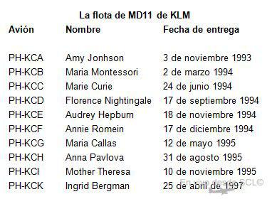 KLM Flota MD11 (RD - fuente KLM)