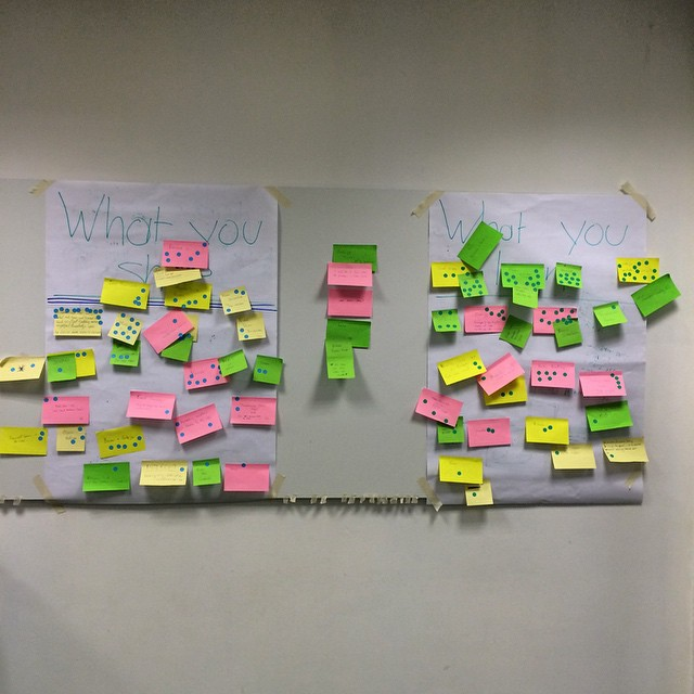 What we share and learn at #NookuJam14 #nooku