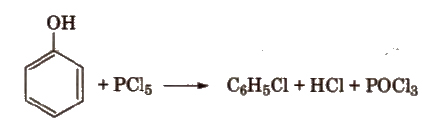 notes on aryl halides An aryl halide is a compound formed by the substitution of a halogen atom for a  hydrogen atom on benzene another name for an aryl halide is halobenzene.