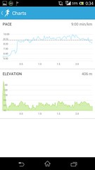 20141023_RunKeeper(Walking)charts