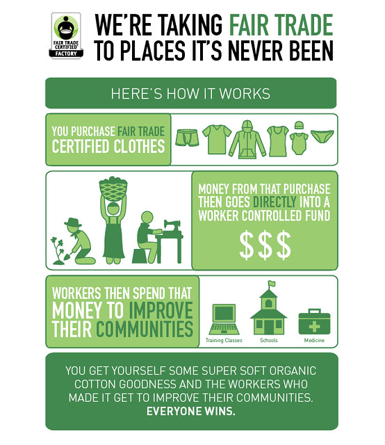 pact fair trade image