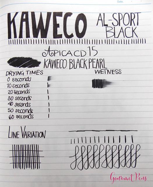 Review: Kaweco Al-Sport Black Fountain Pen - Medium @ShopBigBen @Kaweco