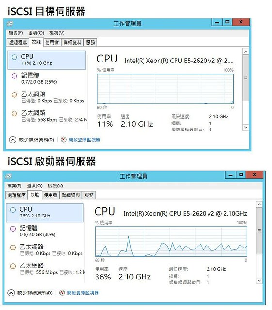 [Win] iSCSI 目標伺服器 -MPIO-1
