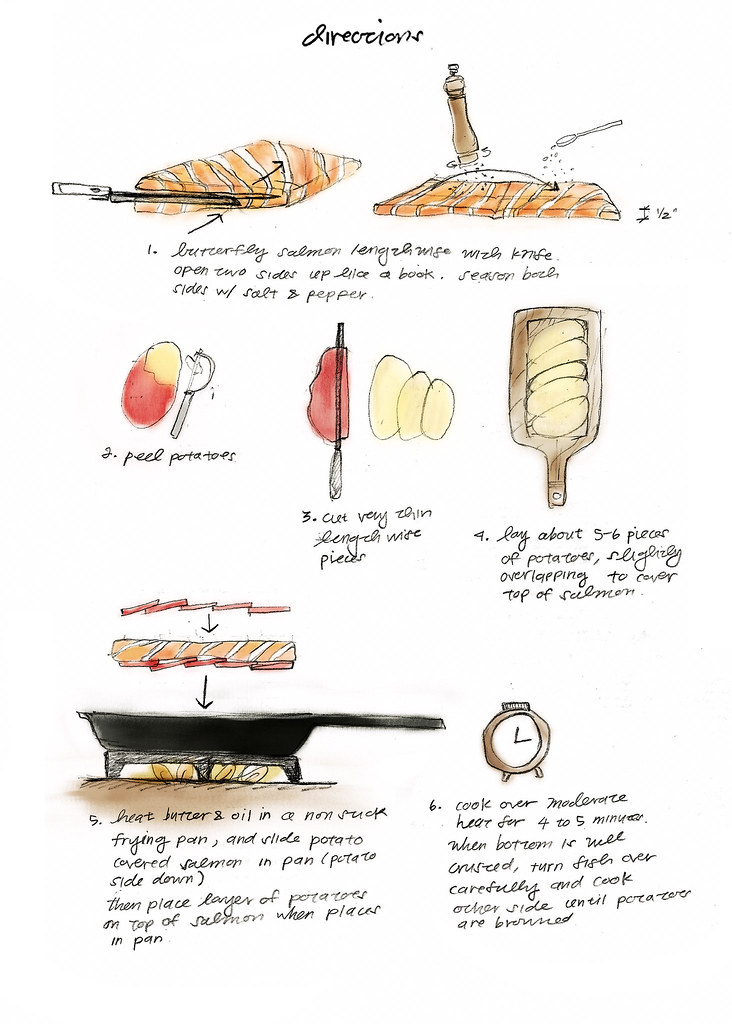 salmon pocket directions _