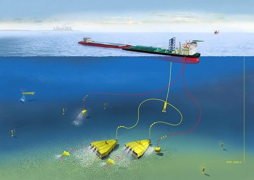深海礦核開採示意圖