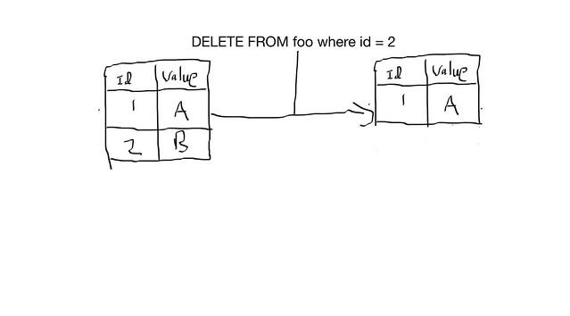 single_machine_delete1