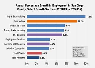 [Growth Chart]