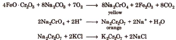 CBSE Class 11 Chemistry Notes The d and f - Block Elements