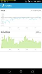 20141021_RunKeeper(Walking)charts