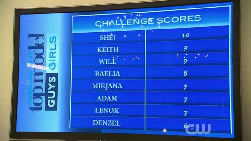 19 challenge score