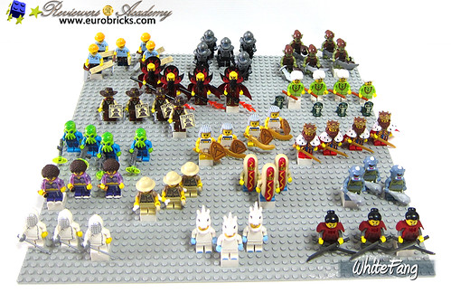General Statistics for 71008 LEGO Minifigures - The LEGO Collectable Minifigures Series 13