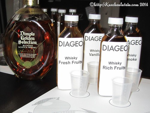 ©Dimple Whisky-Dinner Blending Equipment