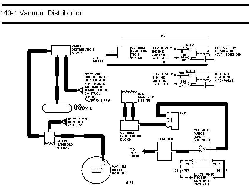ford 302 engine swap wiring diagram