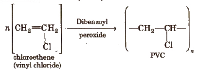 CBSE Class 12 Chemistry Notes : Polymers – AglaSem Schools