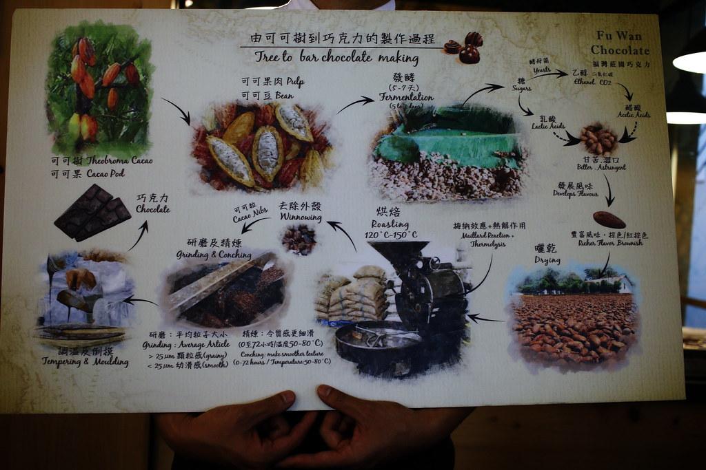 福灣巧克力莊園 (12)