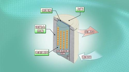 台電表示,乾式貯存有層層的屏蔽設計。首先用過核燃料外會有密封鋼桶保護,鋼桶外還有混凝土護箱,護箱上設計空氣的進出口,利用空氣對流降溫。