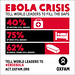 Take action to help #EndEbola